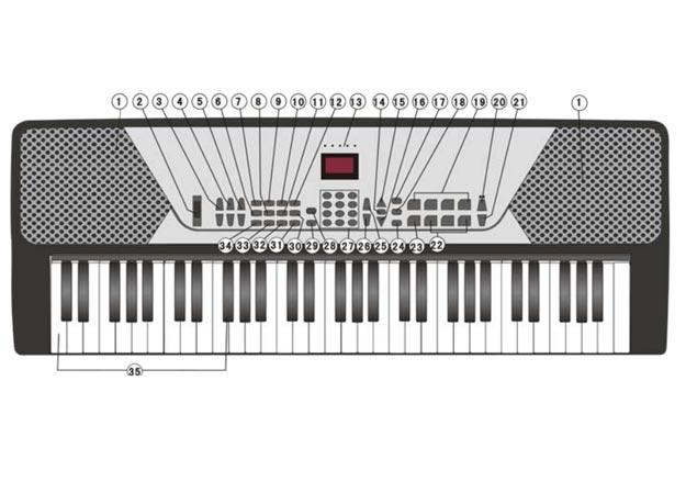 Funkcje keyboard'a
